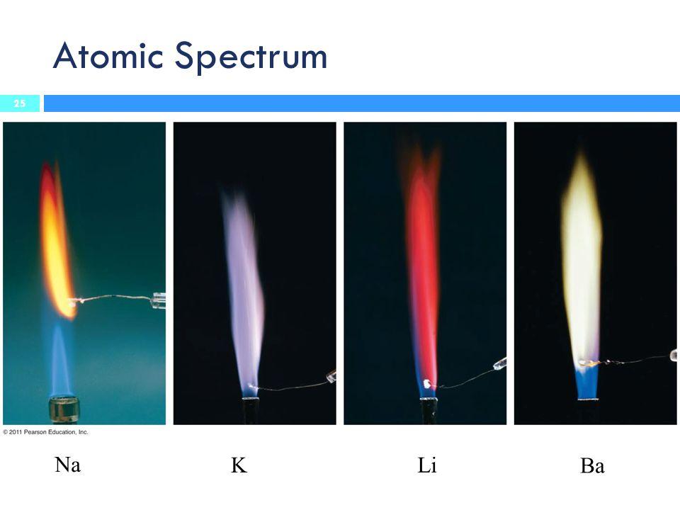 Atomic Spectrum Na K Li Ba