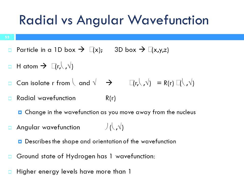 Radial vs Angular Wavefunction