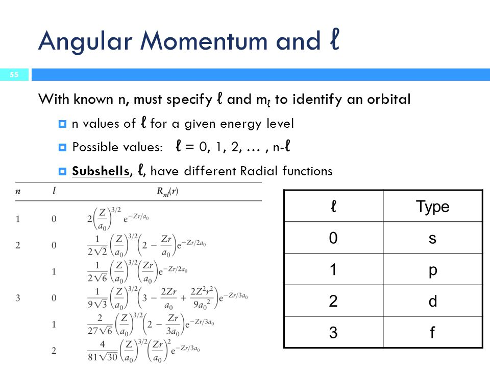 Angular Momentum and ℓ With known n, must specify ℓ and mℓ to identify an orbital. n values of ℓ for a given energy level.