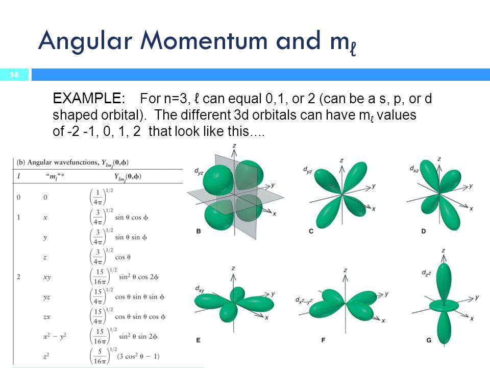 Angular Momentum and mℓ