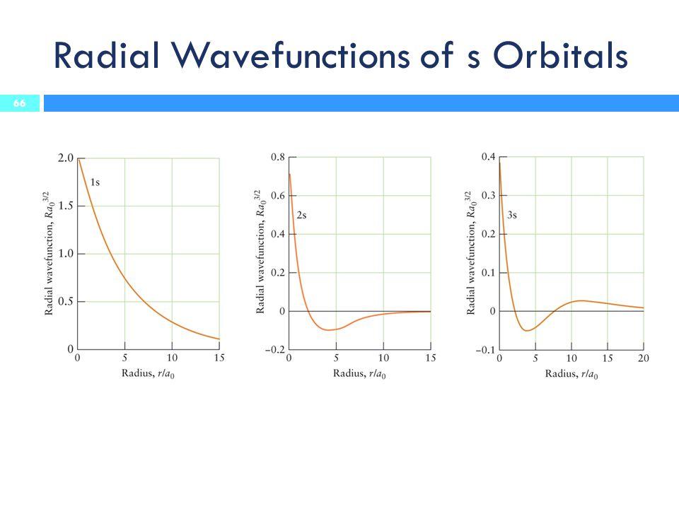 Radial Wavefunctions of s Orbitals