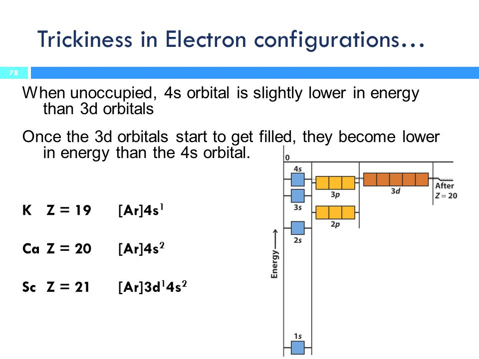 Trickiness in Electron configurations…