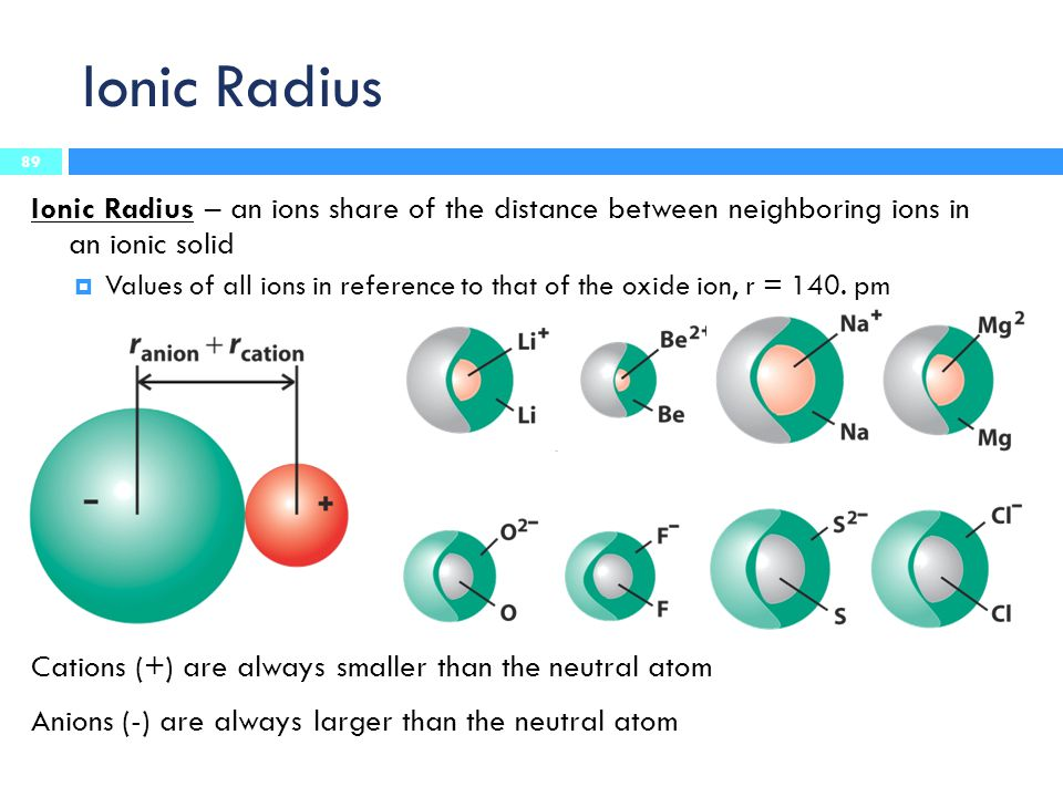 Ionic Radius Ionic Radius – an ions share of the distance between neighboring ions in an ionic solid.