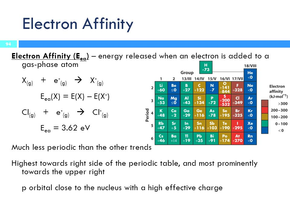 Electron Affinity Electron Affinity (Eea) – energy released when an electron is added to a gas-phase atom.