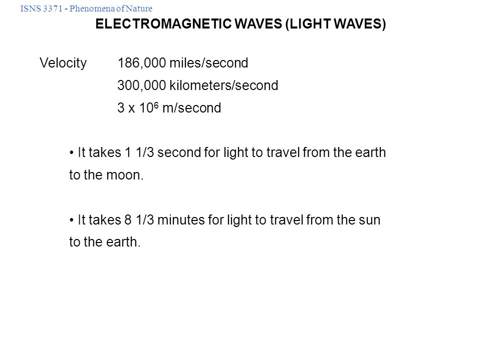 ELECTROMAGNETIC WAVES (LIGHT WAVES)