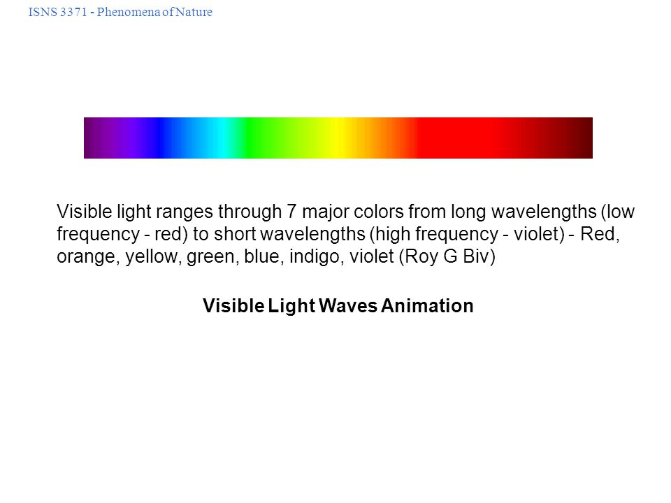 Visible Light Waves Animation