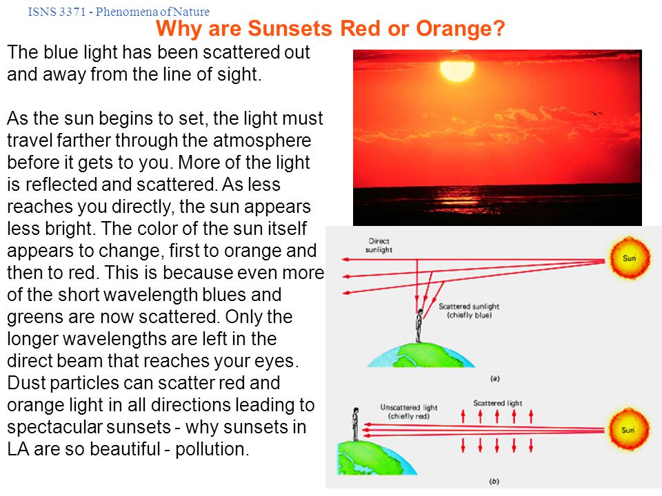 Why are Sunsets Red or Orange