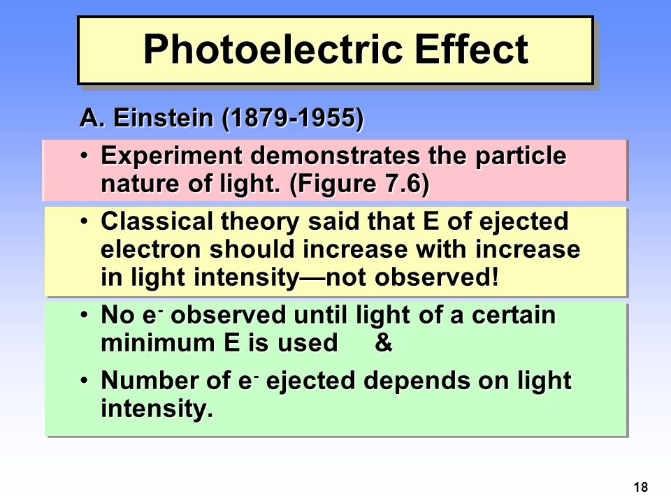 Photoelectric Effect A. Einstein (1879-1955)