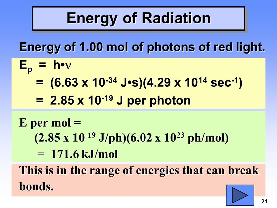 Energy of Radiation Energy of 1.00 mol of photons of red light.