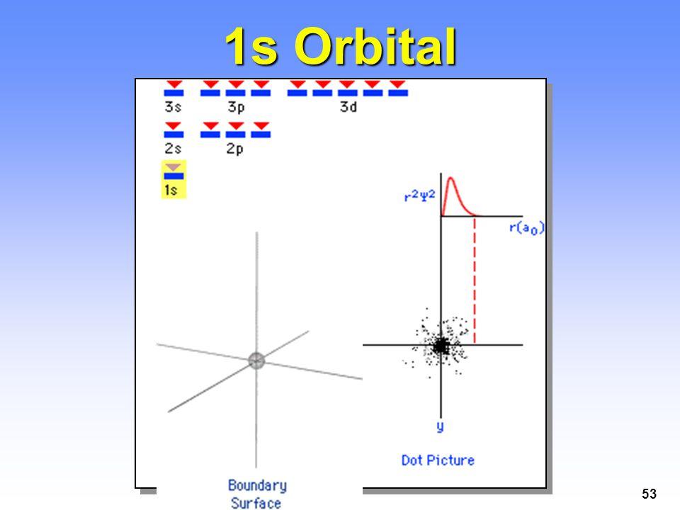 1s Orbital