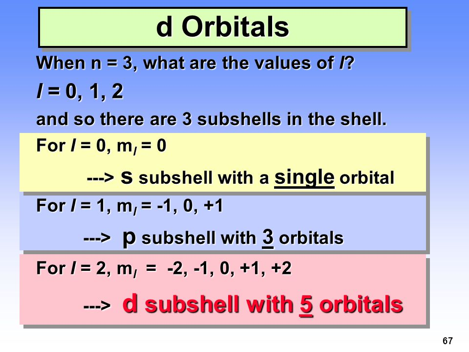 d Orbitals l = 0, 1, 2 When n = 3, what are the values of l