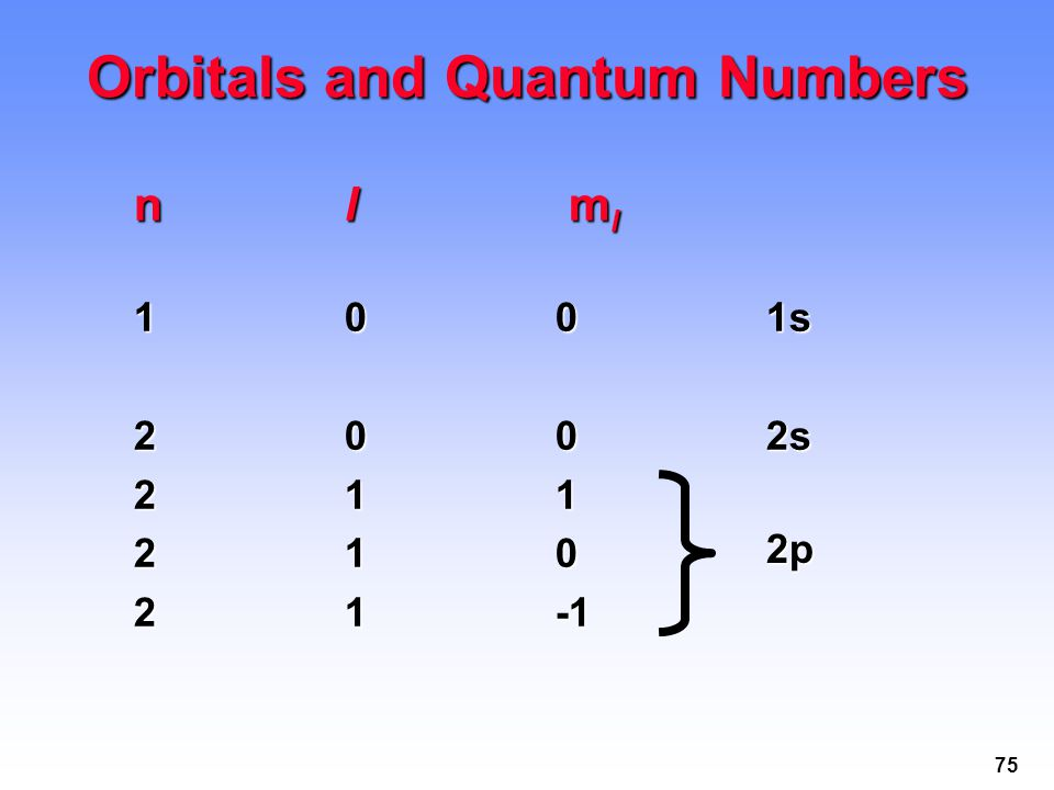 Orbitals and Quantum Numbers
