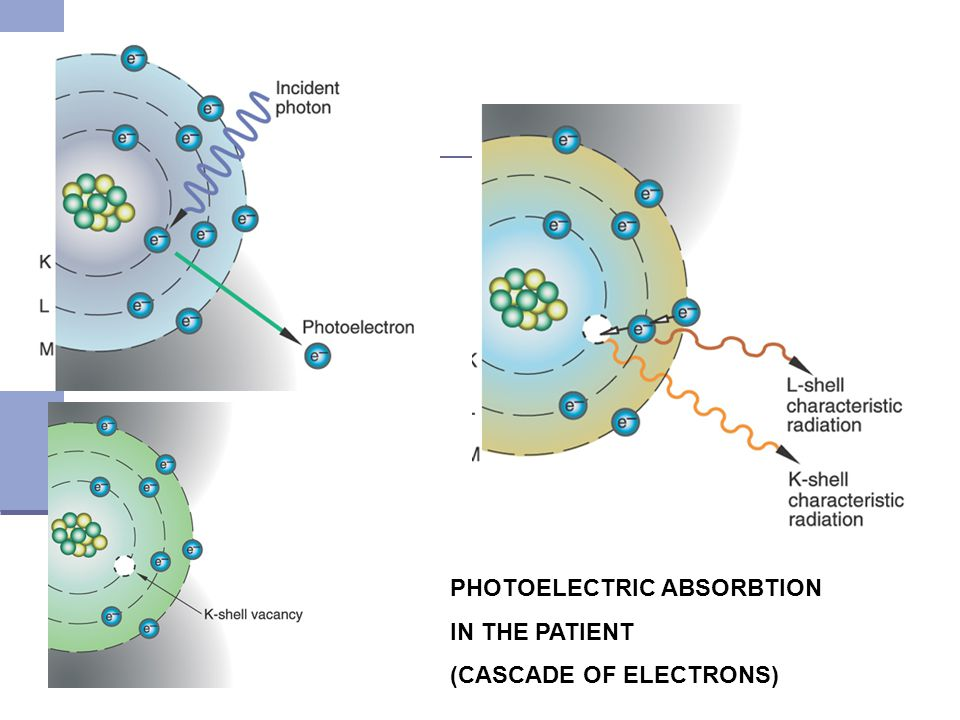 PHOTOELECTRIC ABSORBTION
