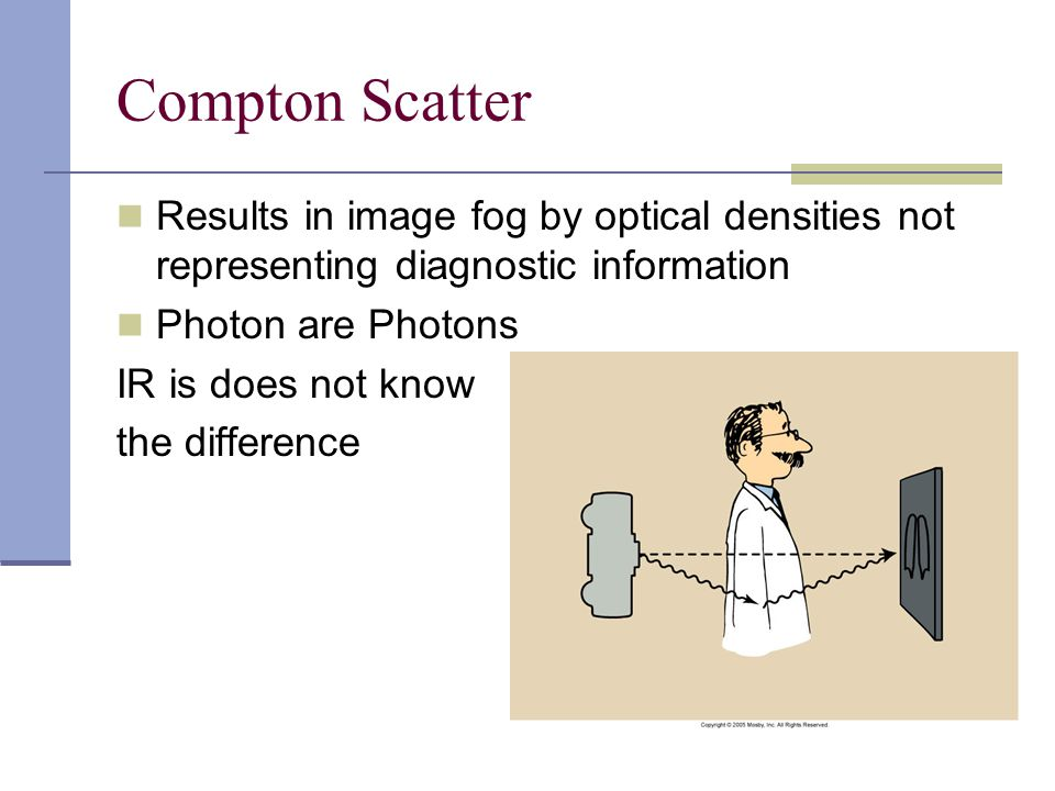 Compton Scatter Results in image fog by optical densities not representing diagnostic information. Photon are Photons.