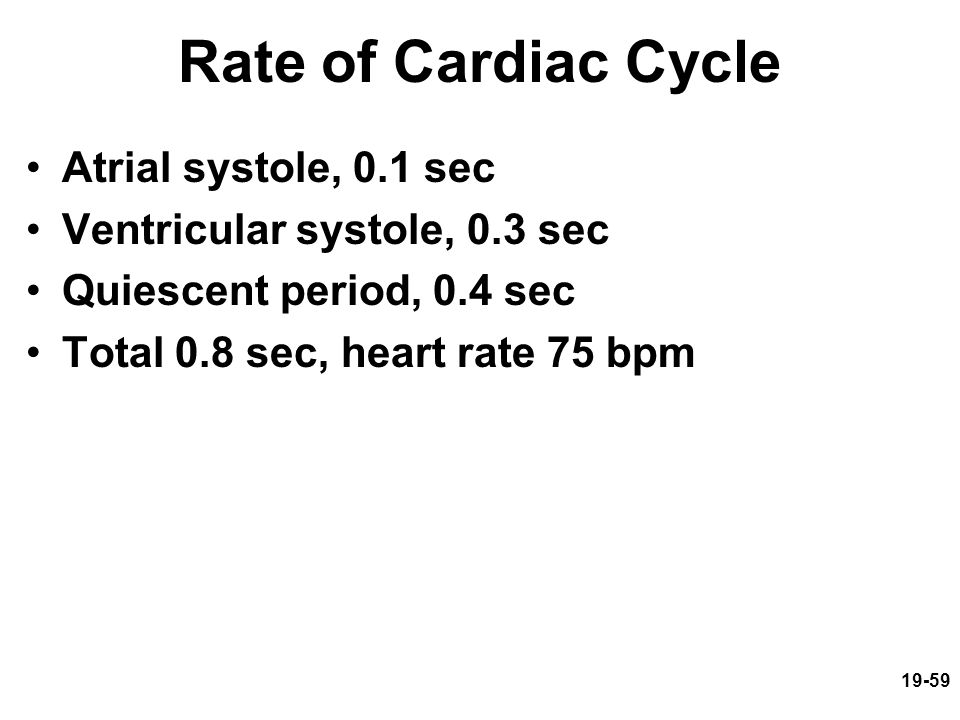 Rate of Cardiac Cycle Atrial systole, 0.1 sec