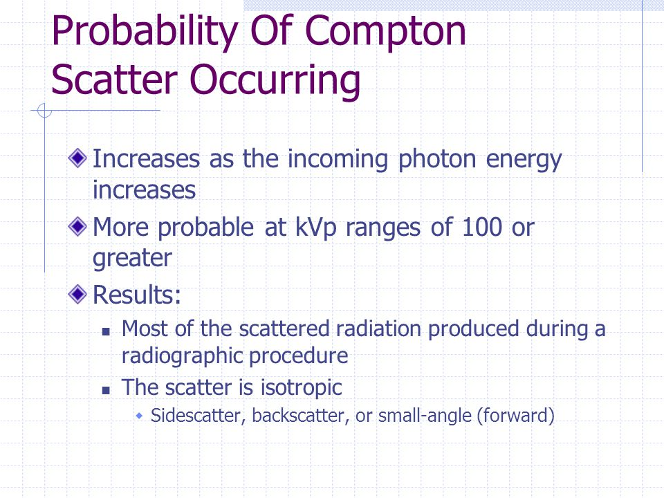 Probability Of Compton Scatter Occurring