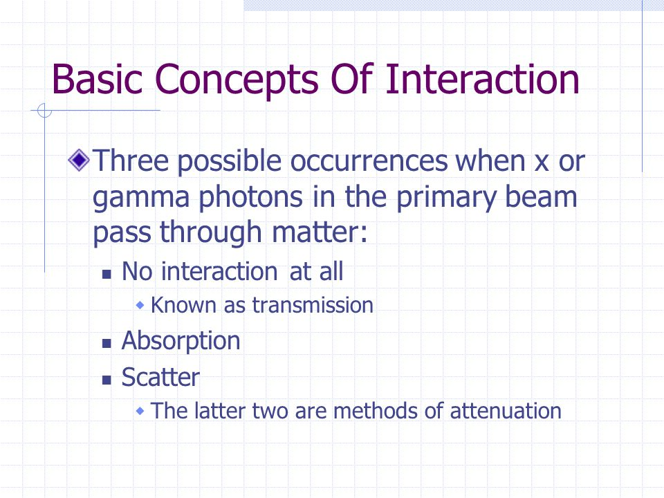 Basic Concepts Of Interaction
