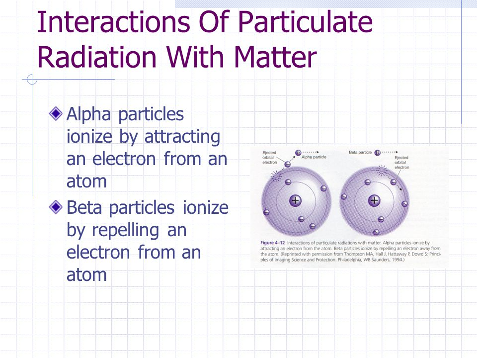 Interactions Of Particulate Radiation With Matter