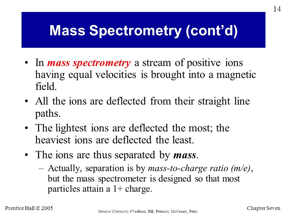 Mass Spectrometry (cont'd)