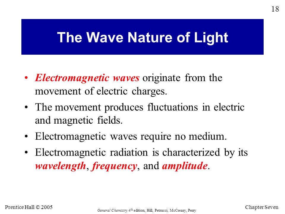 The Wave Nature of Light