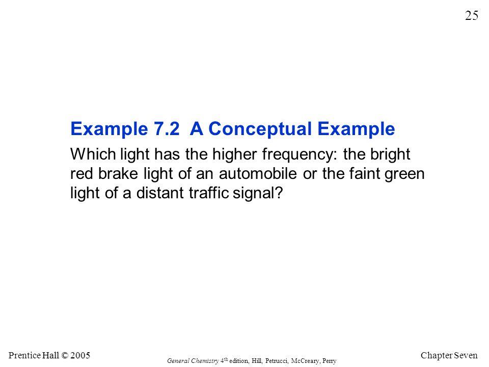 Example 7.2 A Conceptual Example