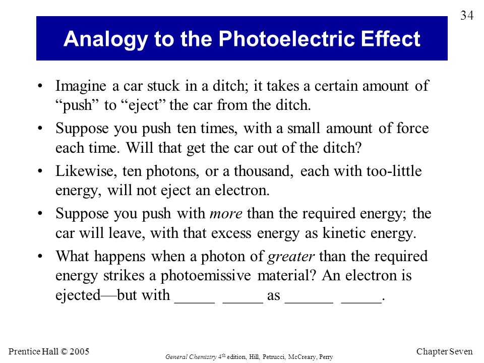 Analogy to the Photoelectric Effect