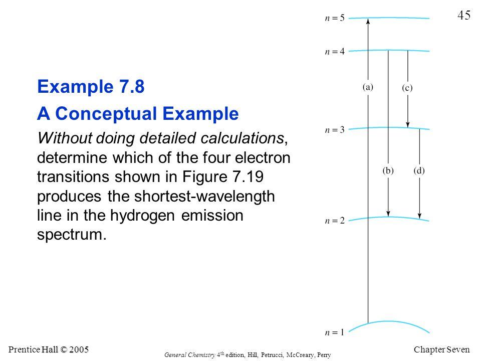 Example 7.8 A Conceptual Example