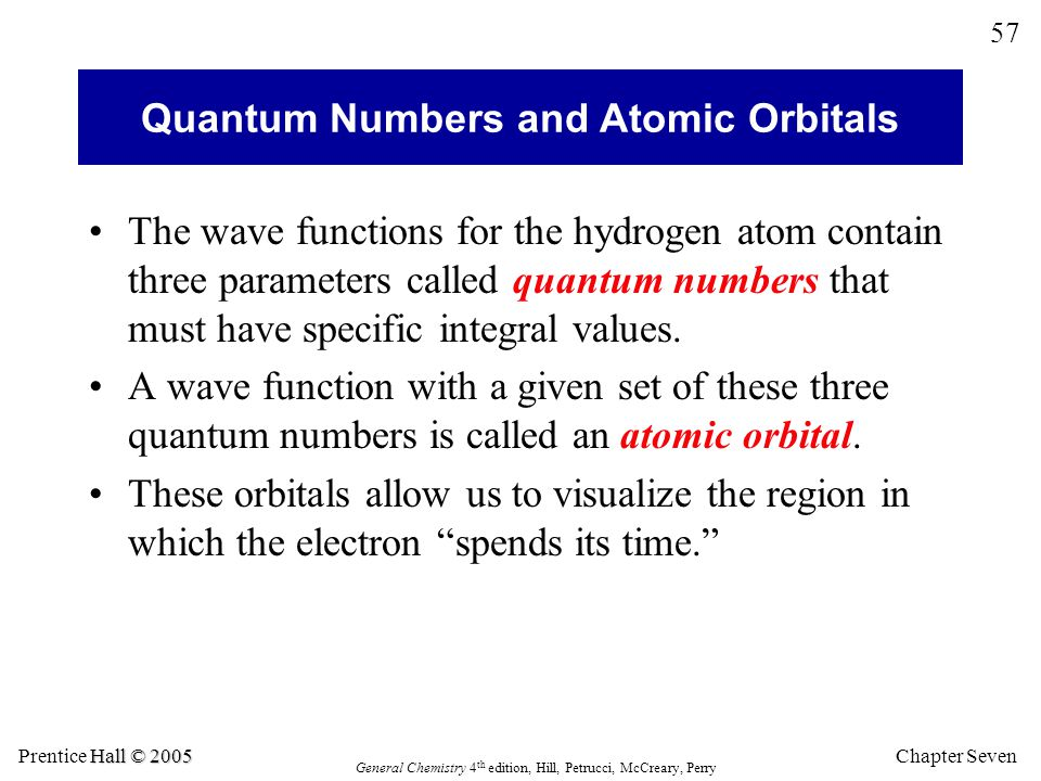Quantum Numbers and Atomic Orbitals