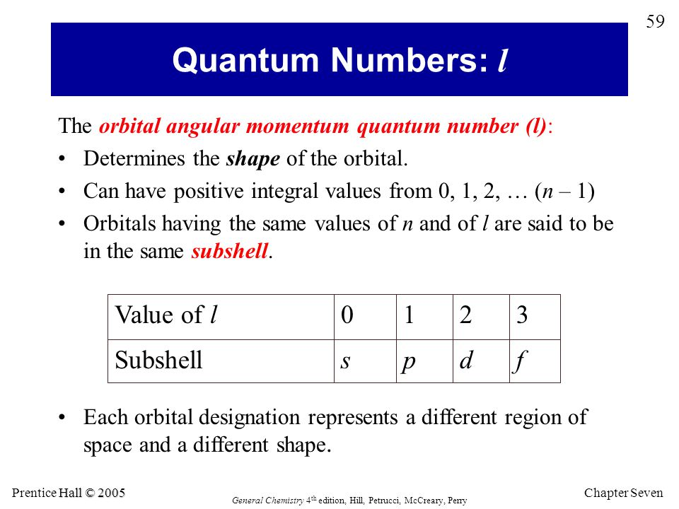 Quantum Numbers: l f d p s Subshell 3 2 1 Value of l