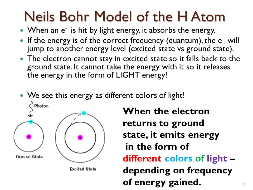 Chapter 4 Arrangement of Electrons in Atoms - ppt video online ...