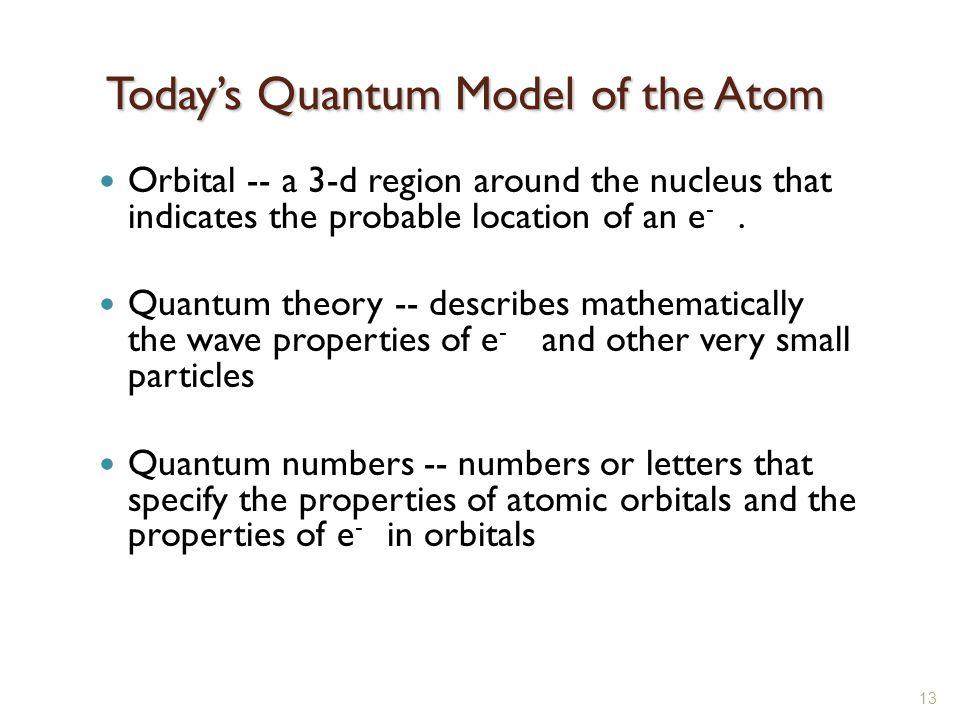 Today's Quantum Model of the Atom
