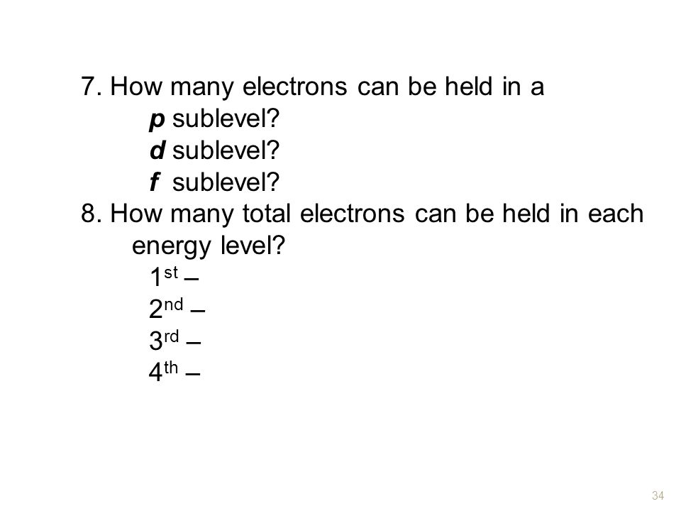 How many electrons can be held in a