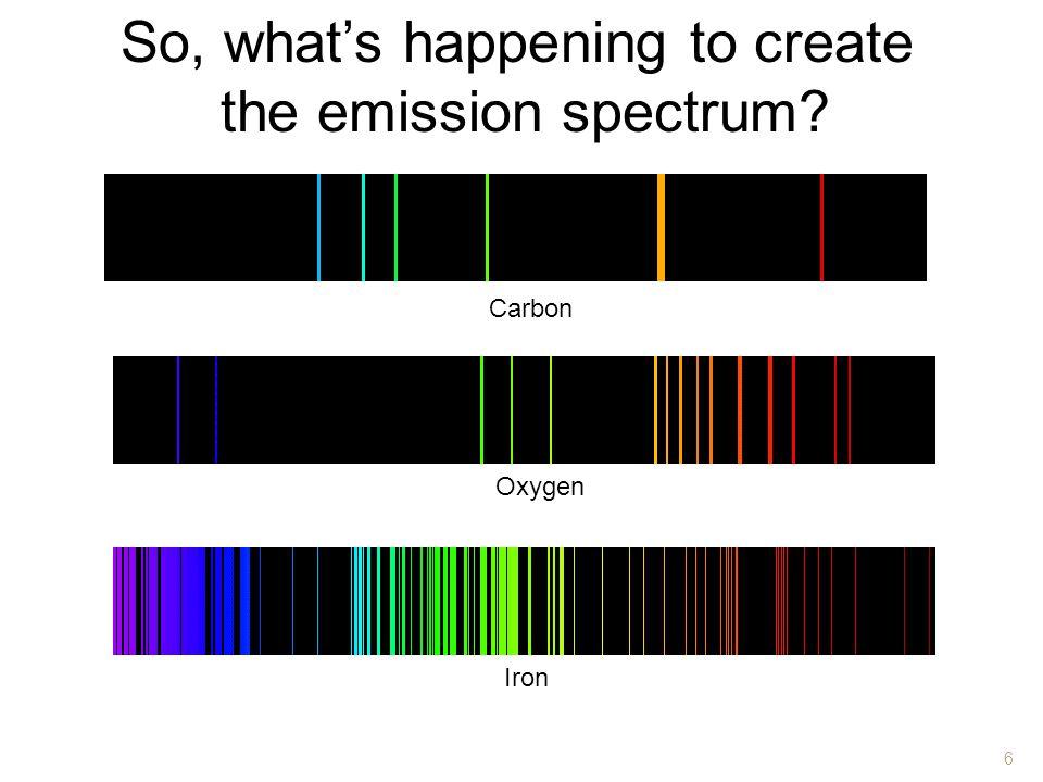 Oxygen Spectral Lines Chapter 4 Arrangement ...