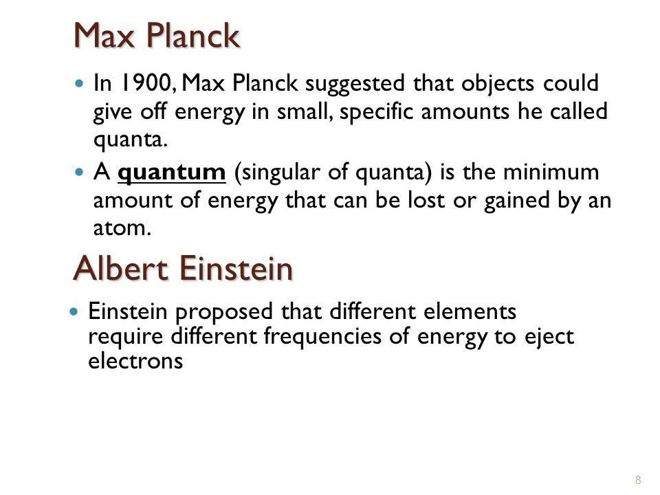 Max Planck Albert Einstein