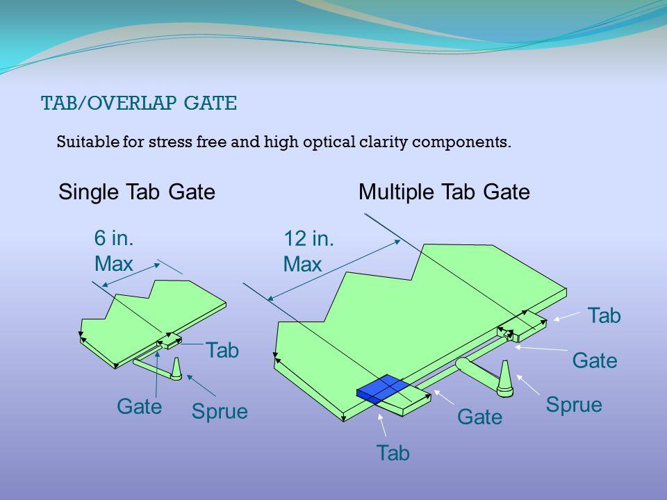 Single Tab Gate Multiple Tab Gate 6 in. Max 12 in. Max Tab Tab Gate