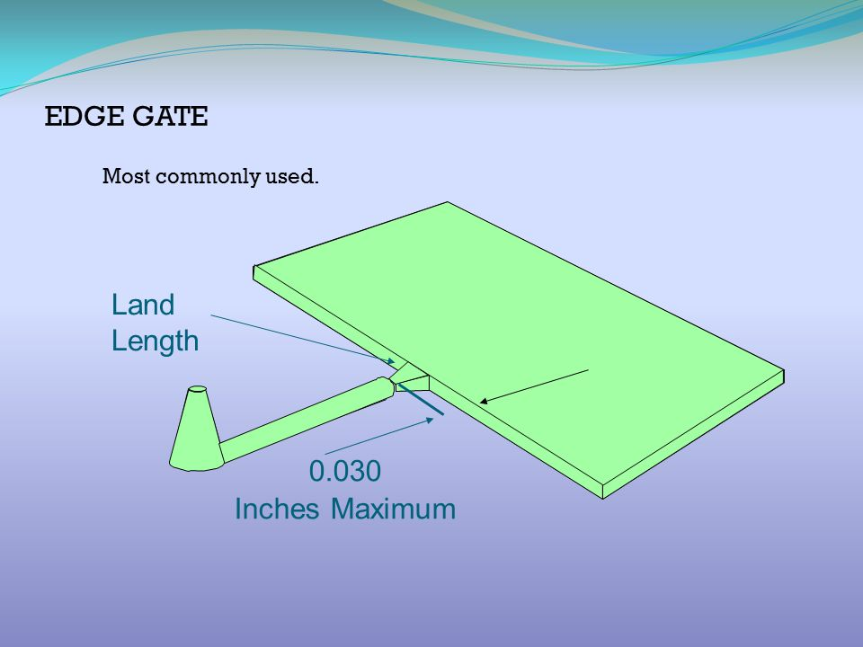 EDGE GATE Most commonly used. Land Length 0.030 Inches Maximum