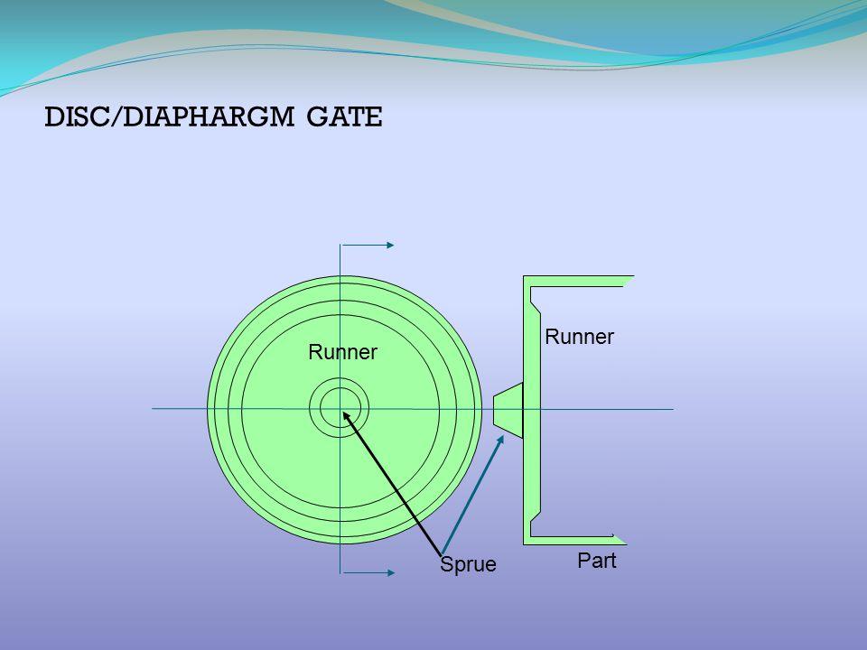 DISC/DIAPHARGM GATE Runner Runner Sprue Part
