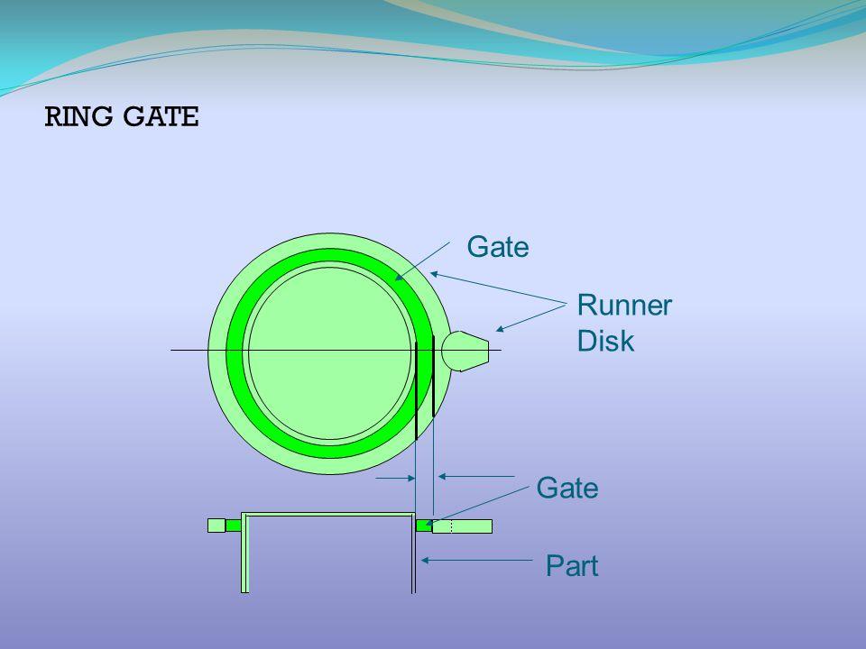 RING GATE Gate Runner Disk Gate Part