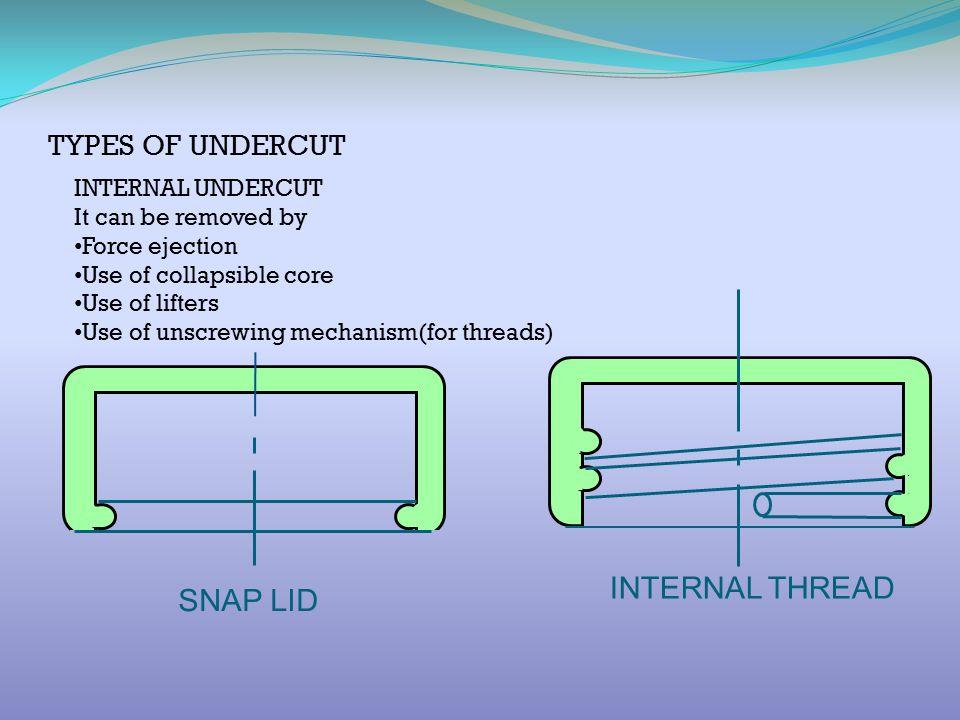 INTERNAL THREAD SNAP LID TYPES OF UNDERCUT INTERNAL UNDERCUT
