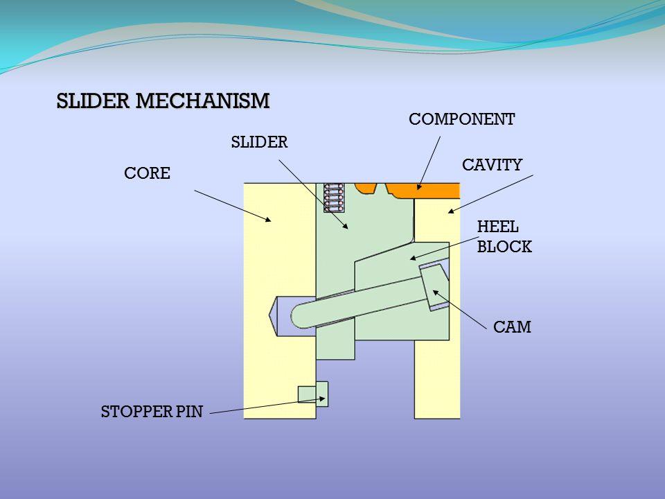 SLIDER MECHANISM COMPONENT SLIDER CAVITY CORE HEEL BLOCK CAM
