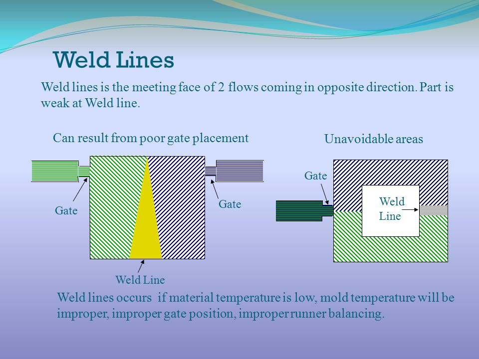 Weld Lines Weld lines is the meeting face of 2 flows coming in opposite direction. Part is weak at Weld line.