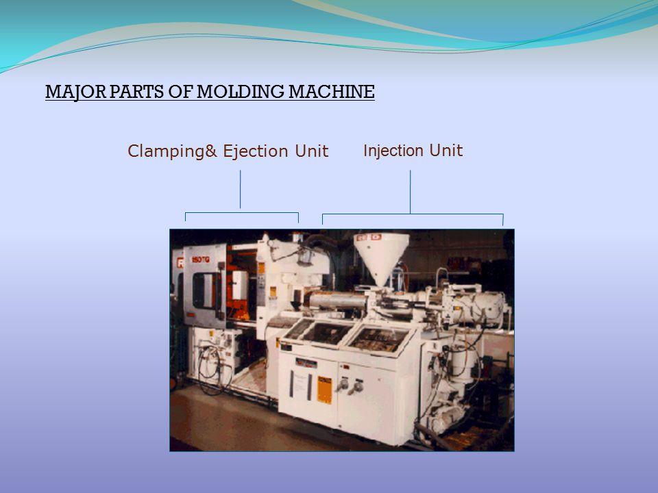 MAJOR PARTS OF MOLDING MACHINE