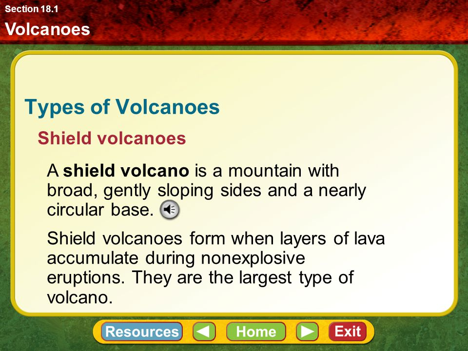 Types of Volcanoes Shield volcanoes