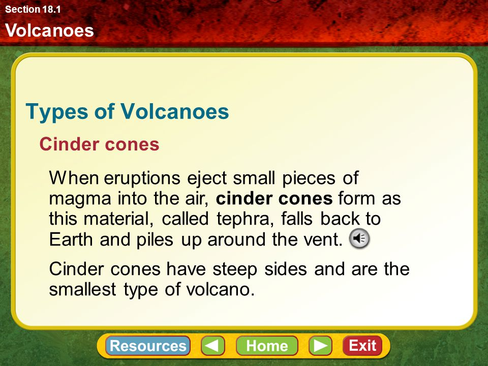 Types of Volcanoes Cinder cones