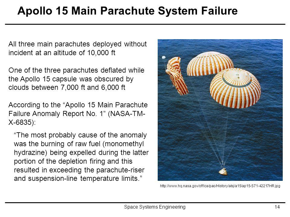 Apollo 15 Main Parachute System Failure