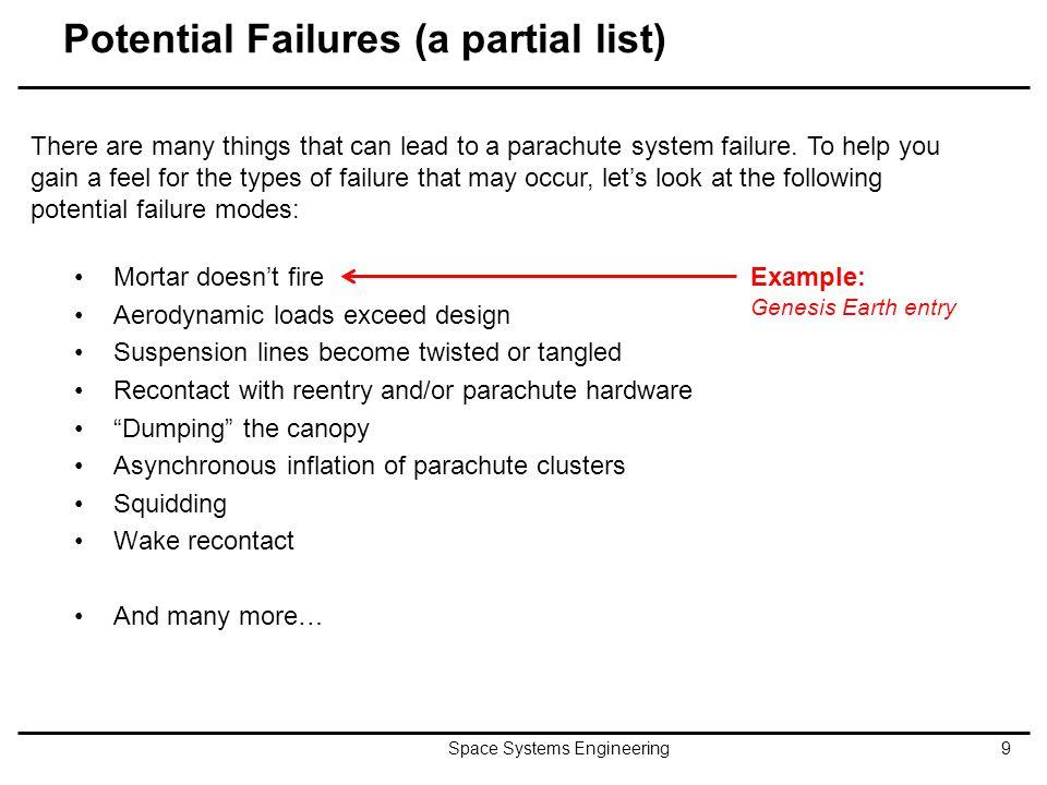 Potential Failures (a partial list)