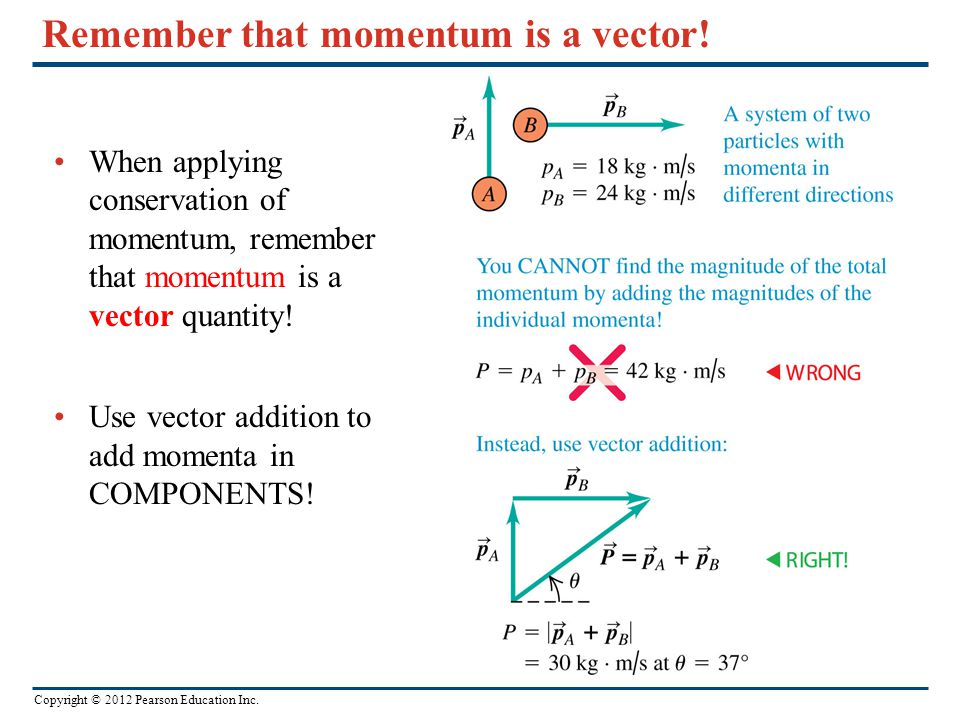 Remember that momentum is a vector!