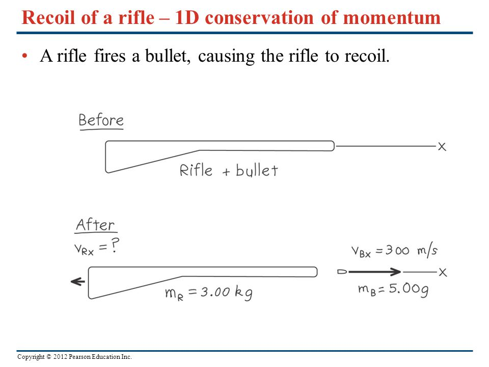 Recoil of a rifle – 1D conservation of momentum