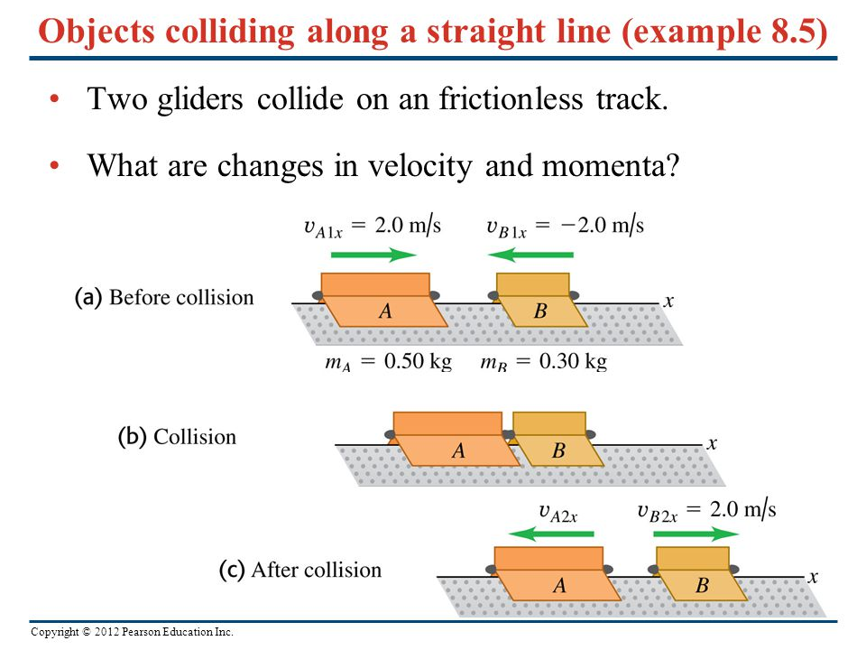 Objects colliding along a straight line (example 8.5)
