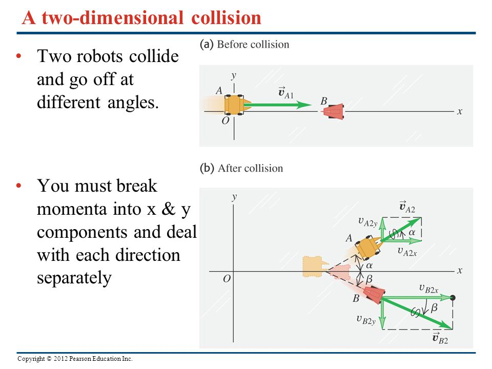A two-dimensional collision